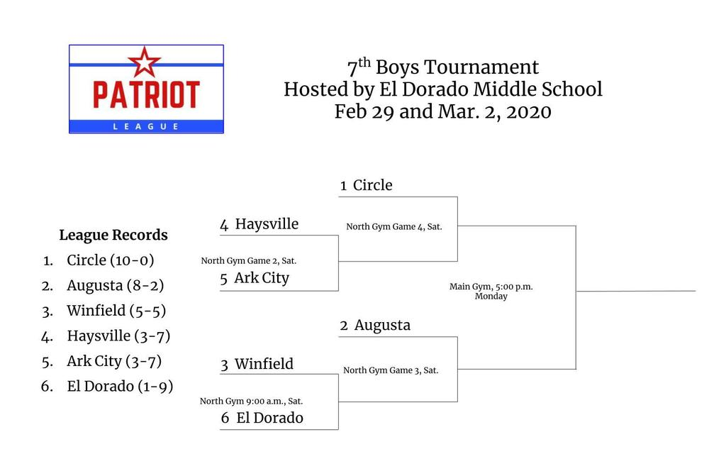 7th Grade Boys Tournament Bracket