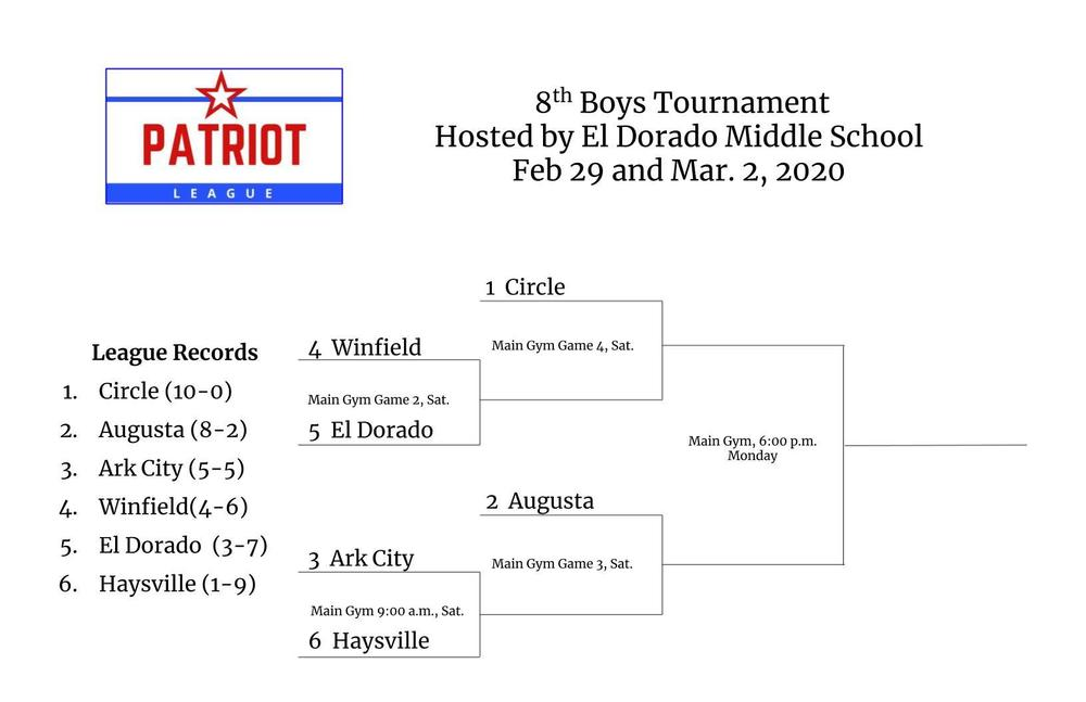 8th Grade Boys Tournament Bracket