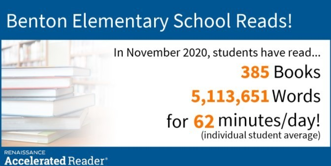 Accelerated Reading Progress